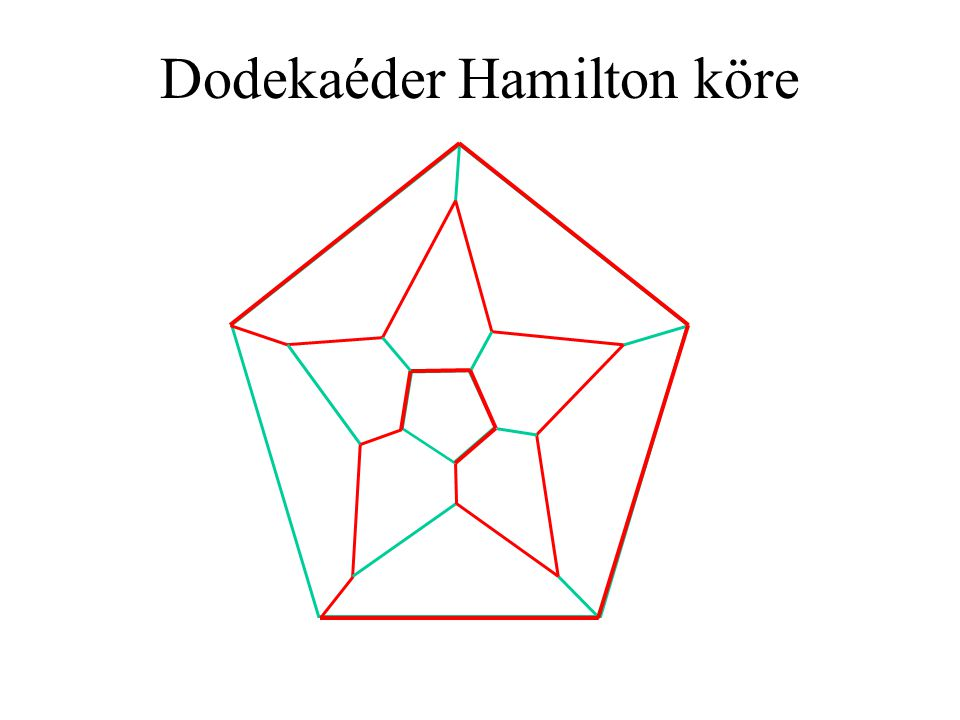 Dodekaéder Hamilton köre