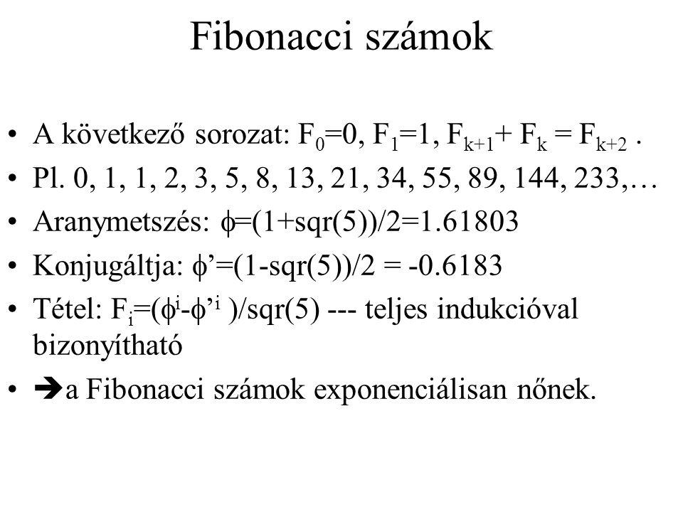 Fibonacci számok A következő sorozat: F0=0, F1=1, Fk+1+ Fk = Fk+2 .