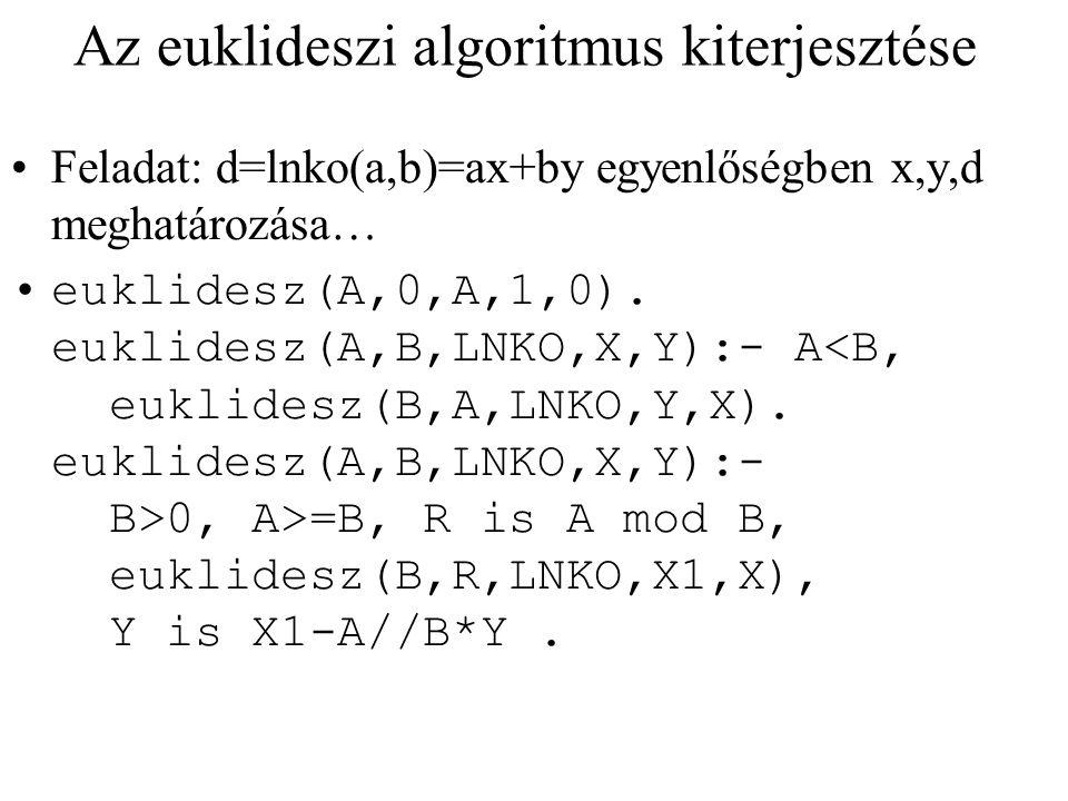 Az euklideszi algoritmus kiterjesztése