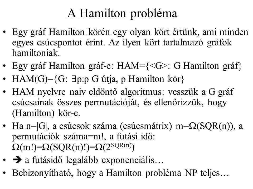 A Hamilton probléma Egy gráf Hamilton körén egy olyan kört értünk, ami minden egyes csúcspontot érint. Az ilyen kört tartalmazó gráfok hamiltoniak.