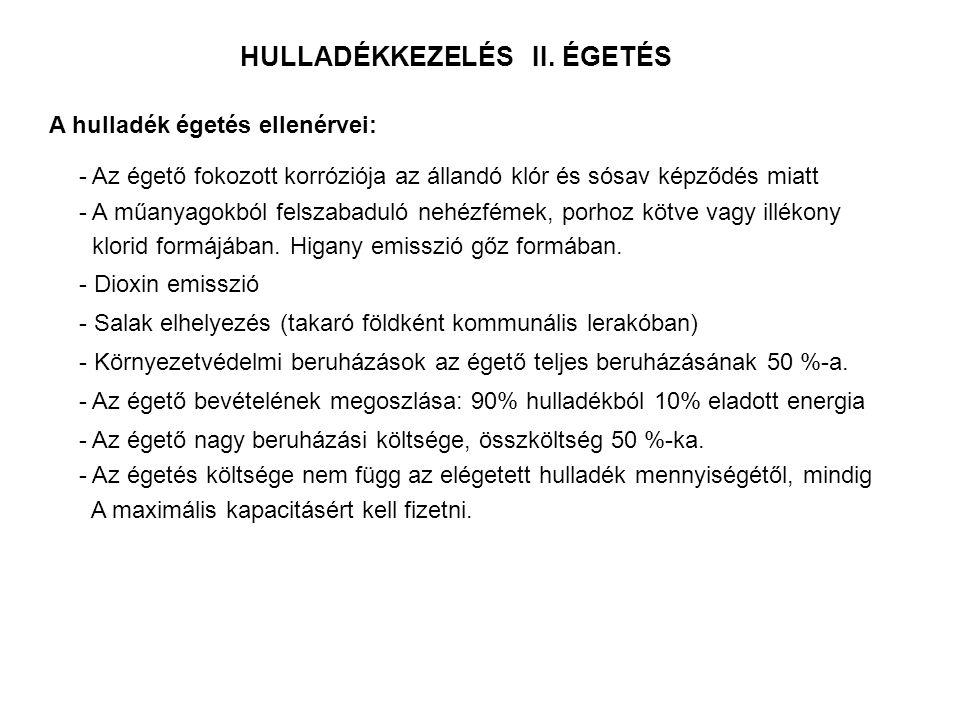 HULLADÉKKEZELÉS II. ÉGETÉS