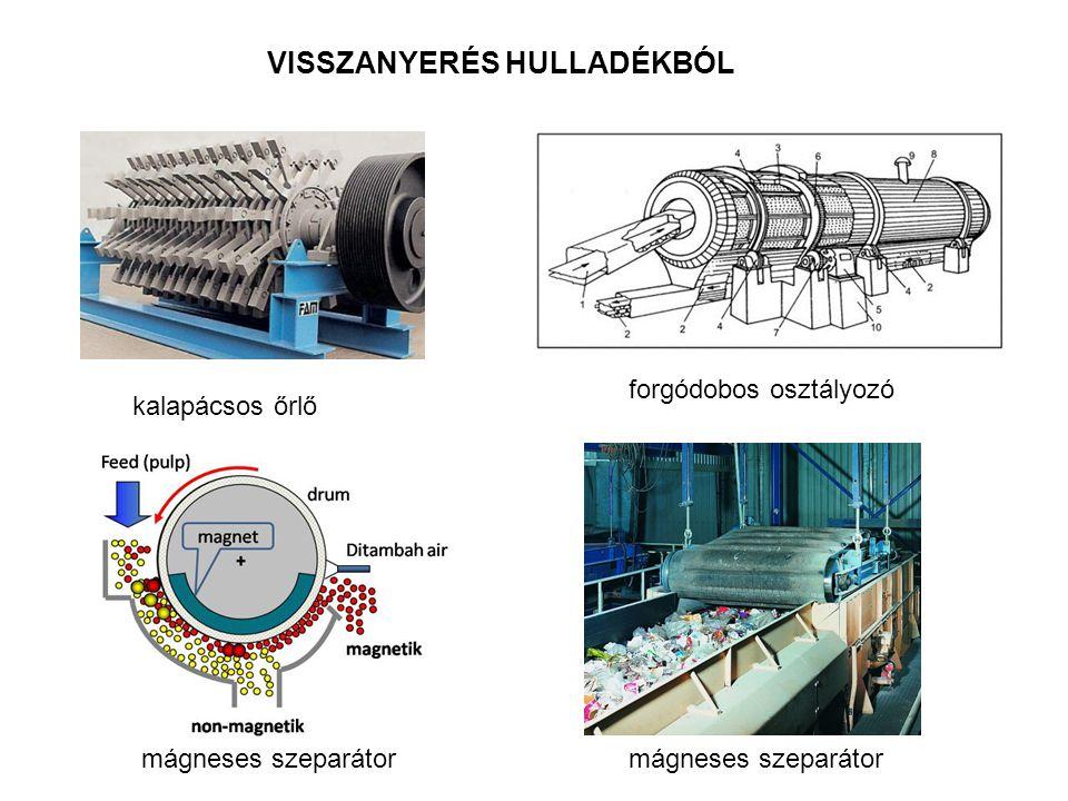 VISSZANYERÉS HULLADÉKBÓL