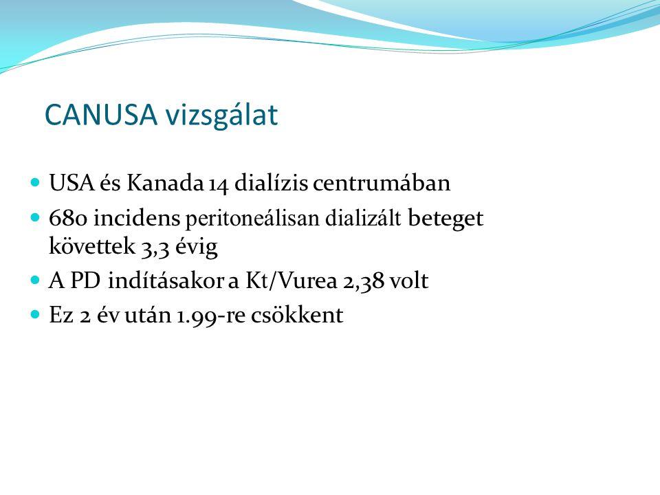 CANUSA vizsgálat USA és Kanada 14 dialízis centrumában