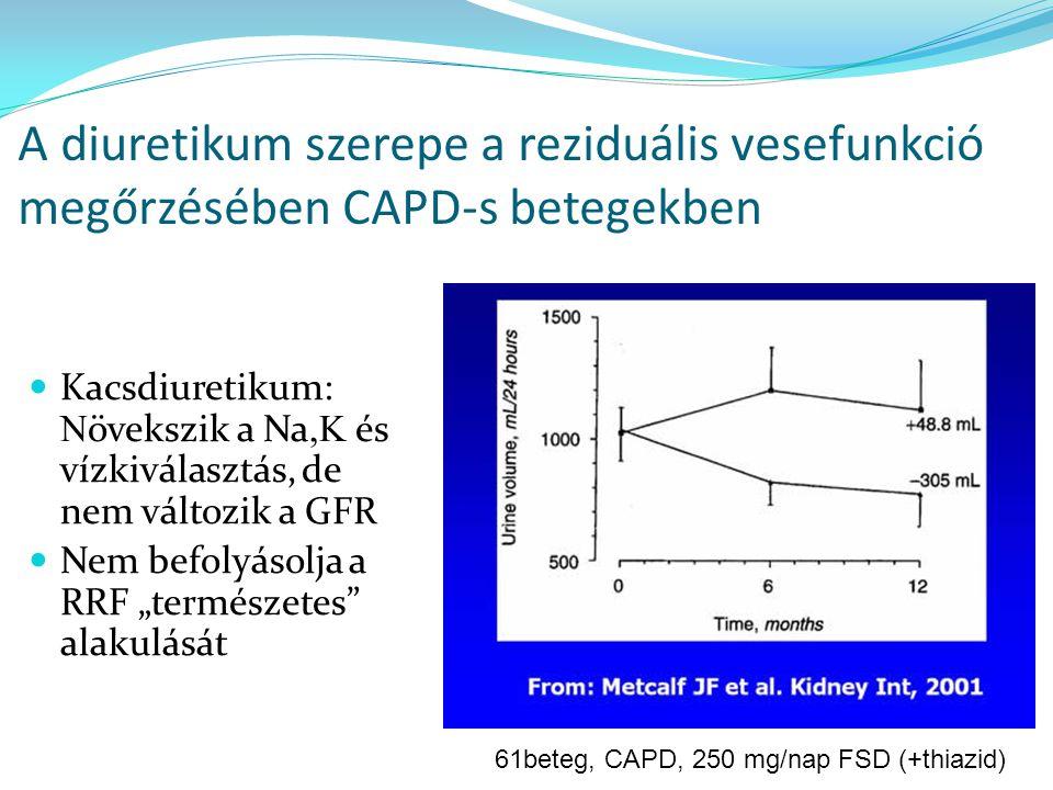 61beteg, CAPD, 250 mg/nap FSD (+thiazid)