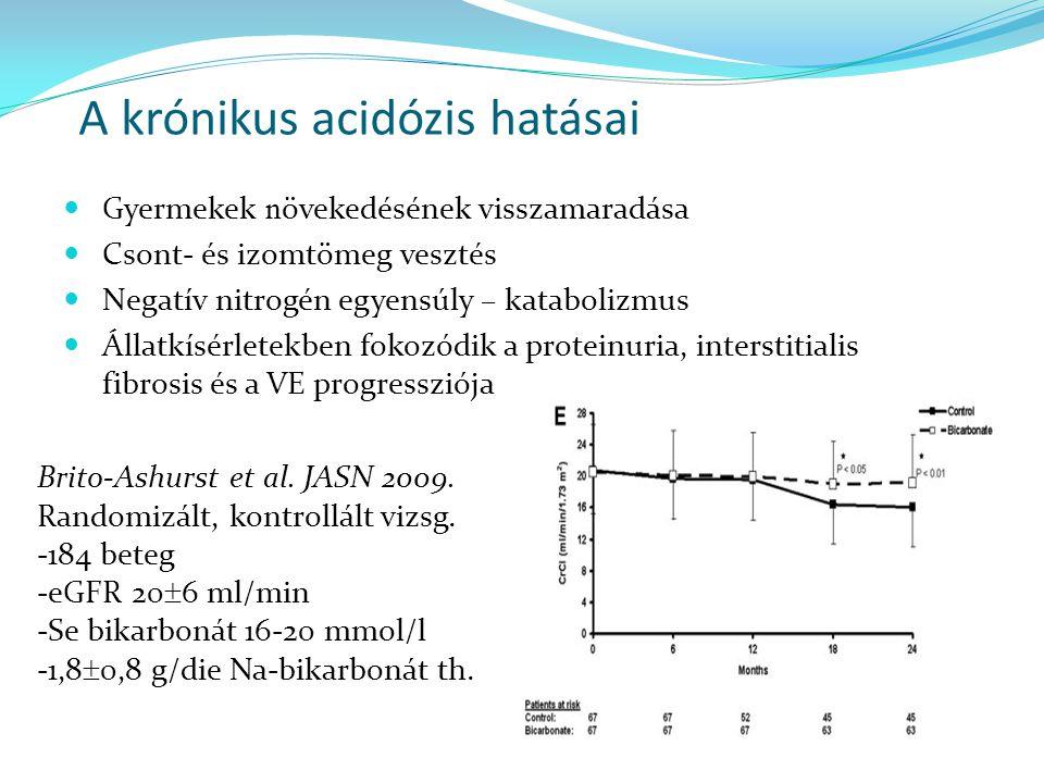 A krónikus acidózis hatásai
