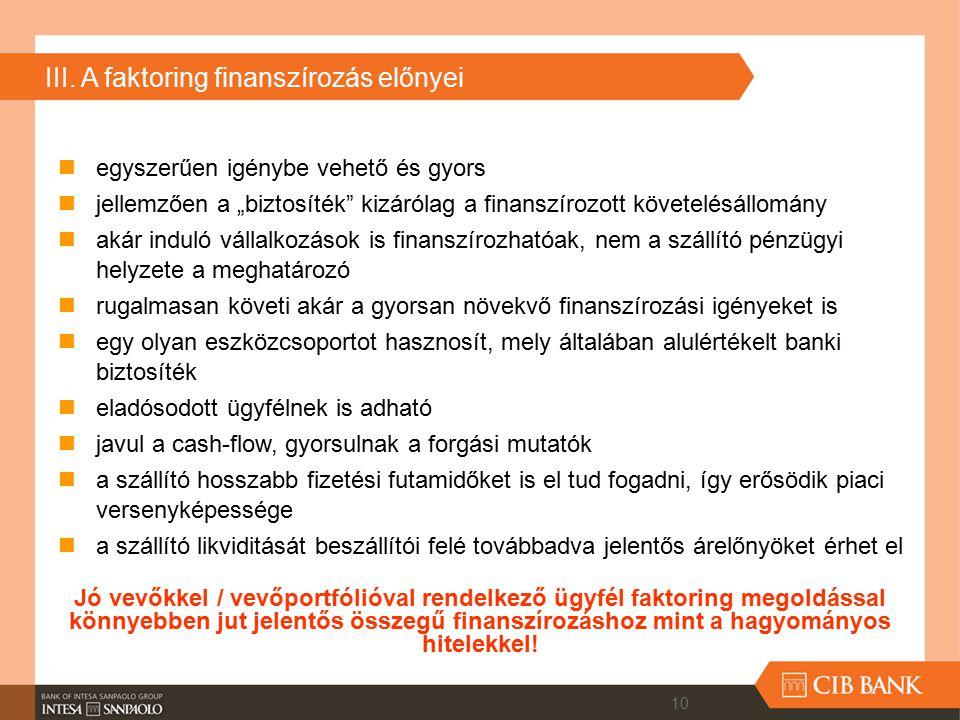 III. A faktoring finanszírozás előnyei