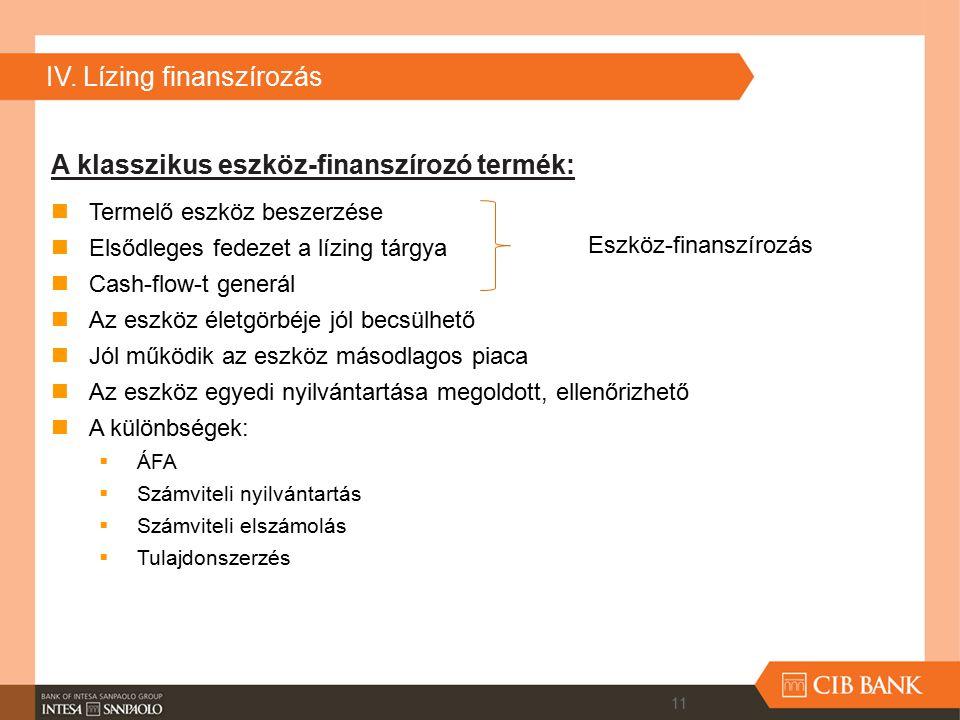 IV. Lízing finanszírozás