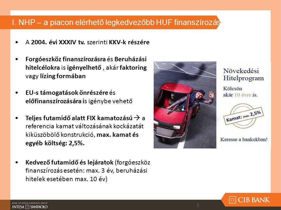 I. NHP – a piacon elérhető legkedvezőbb HUF finanszírozás