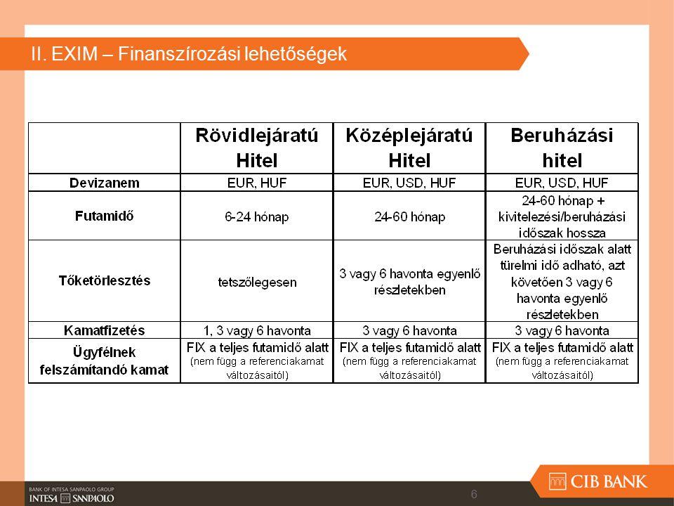 II. EXIM – Finanszírozási lehetőségek