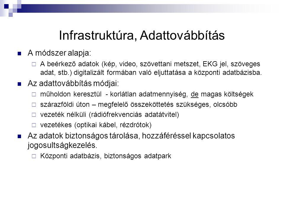 Infrastruktúra, Adattovábbítás