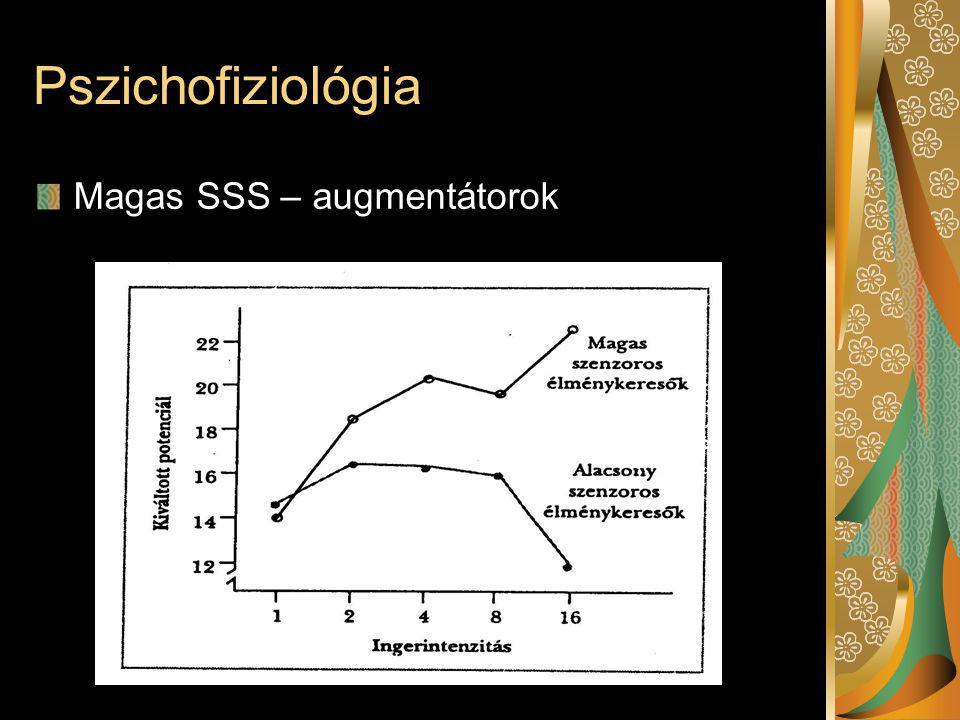 Pszichofiziológia Magas SSS – augmentátorok