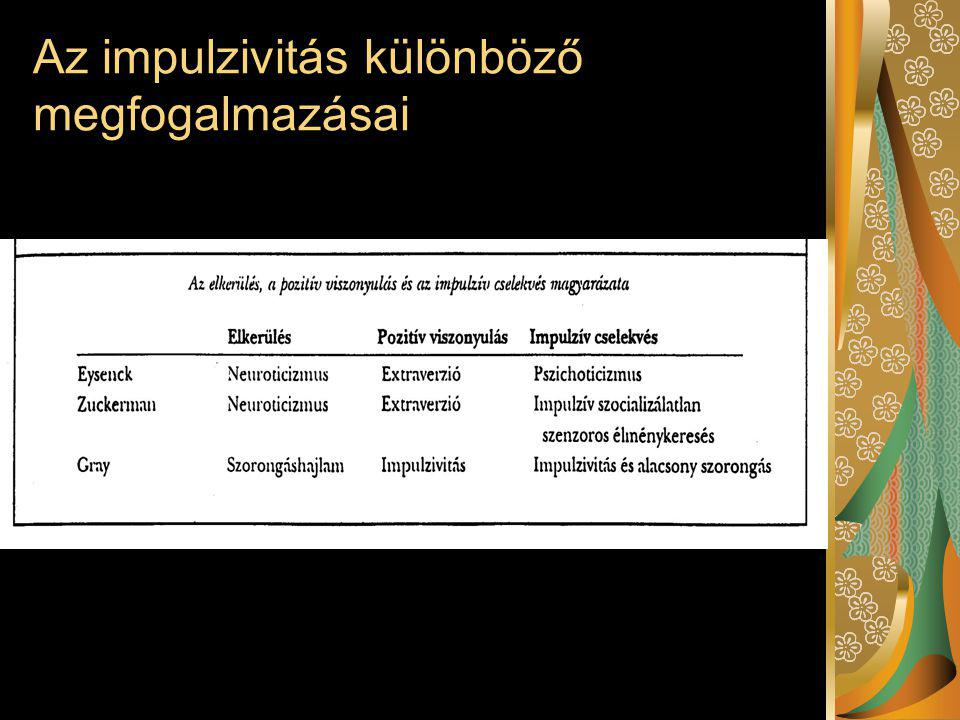 Az impulzivitás különböző megfogalmazásai