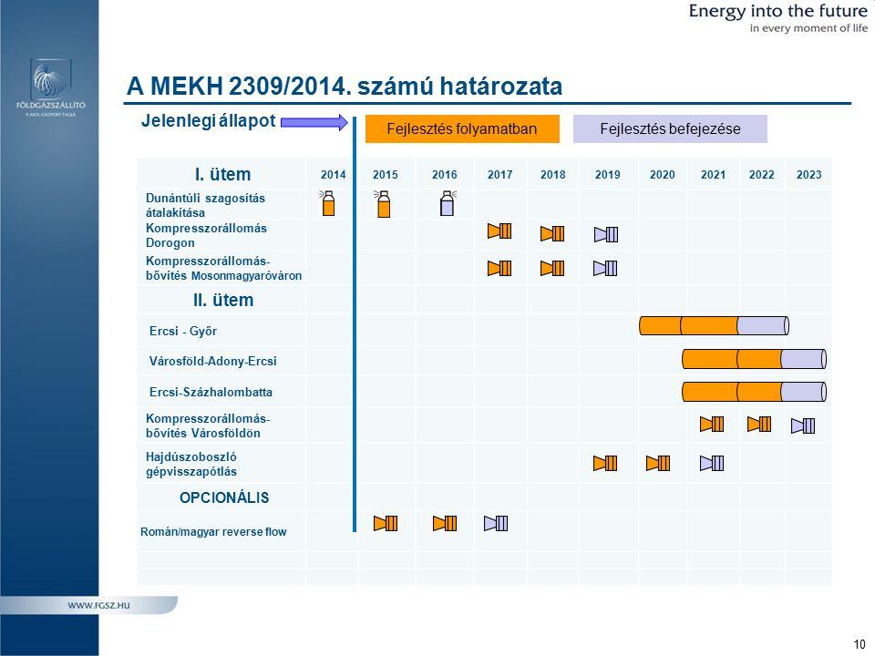 A MEKH 2309/2014. számú határozata