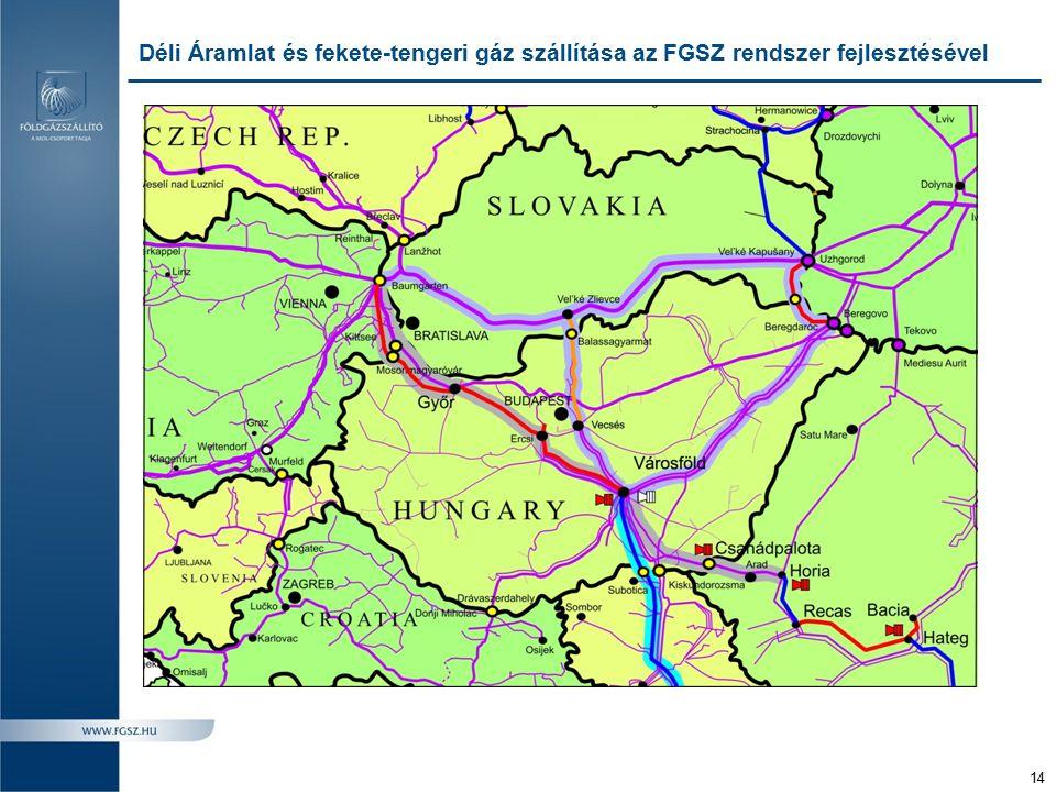 Déli Áramlat és fekete-tengeri gáz szállítása az FGSZ rendszer fejlesztésével