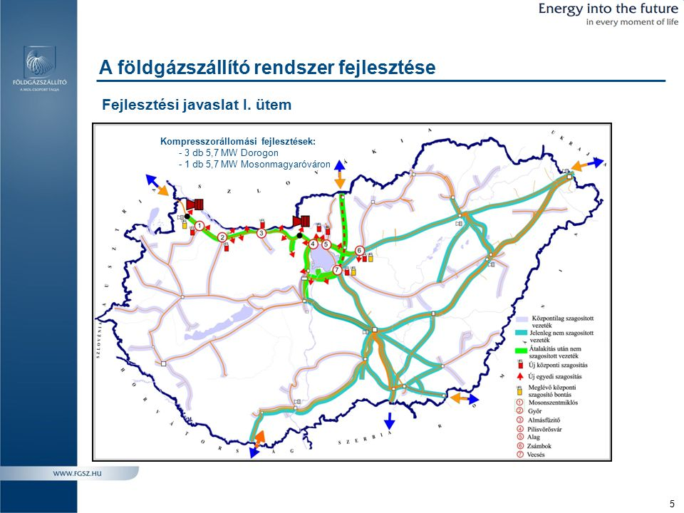 A földgázszállító rendszer fejlesztése