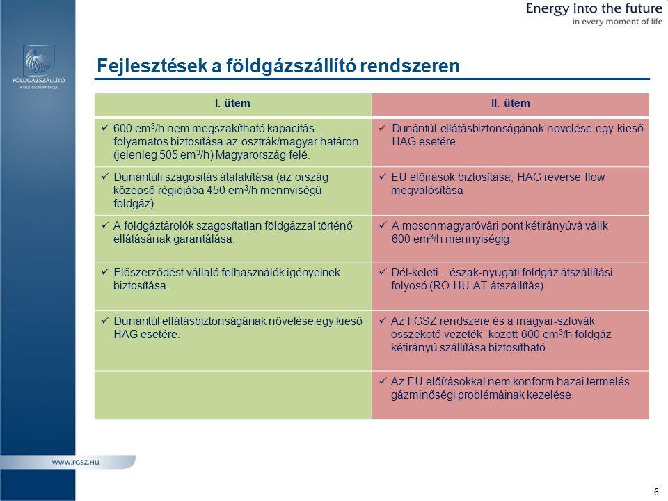Fejlesztések a földgázszállító rendszeren