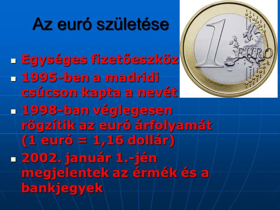 Az euró születése Egységes fizetőeszköz