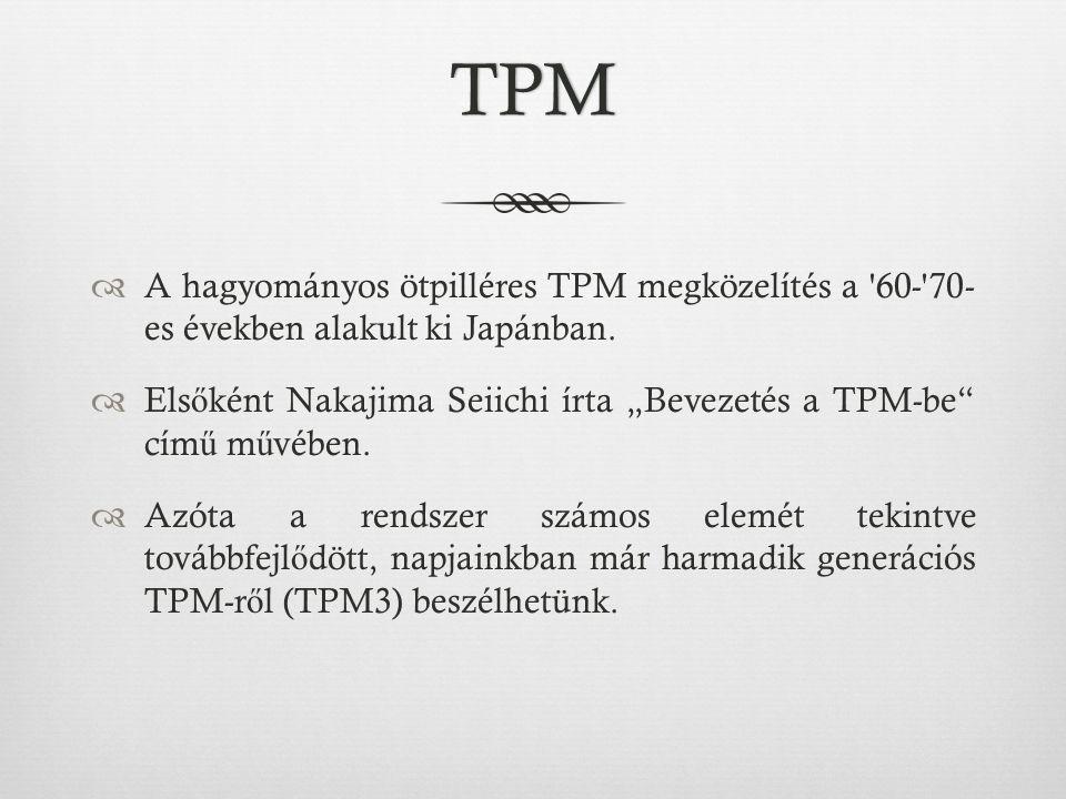 TPM A hagyományos ötpilléres TPM megközelítés a 60- 70- es években alakult ki Japánban.