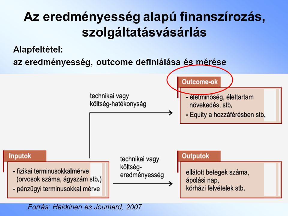 Az eredményesség alapú finanszírozás, szolgáltatásvásárlás