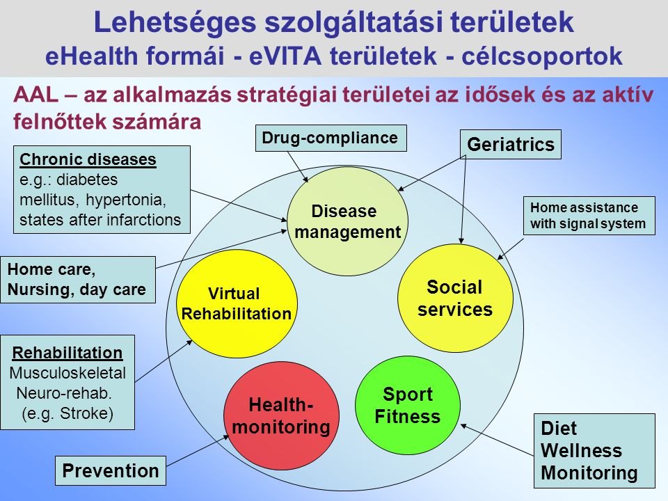 Lehetséges szolgáltatási területek