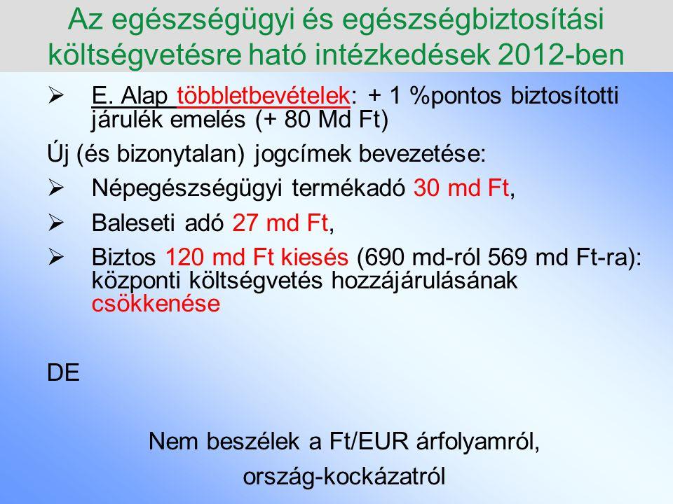 Nem beszélek a Ft/EUR árfolyamról,