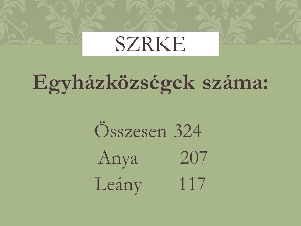 Egyházközségek száma: