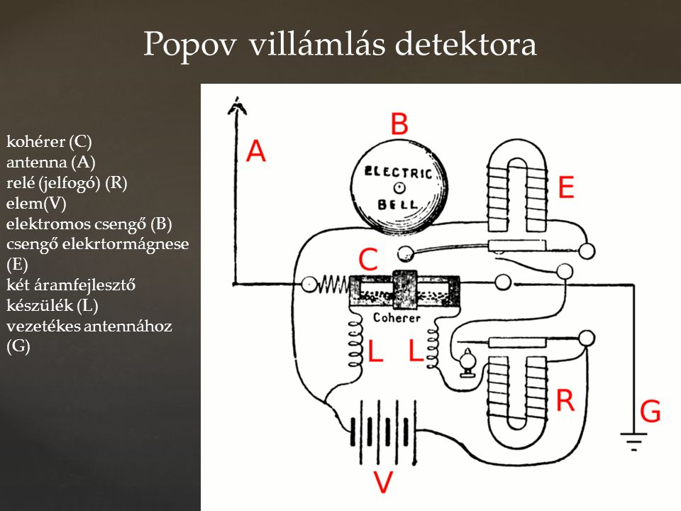 Popov villámlás detektora