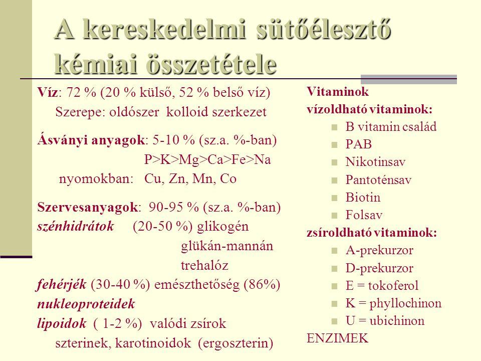 A kereskedelmi sütőélesztő kémiai összetétele
