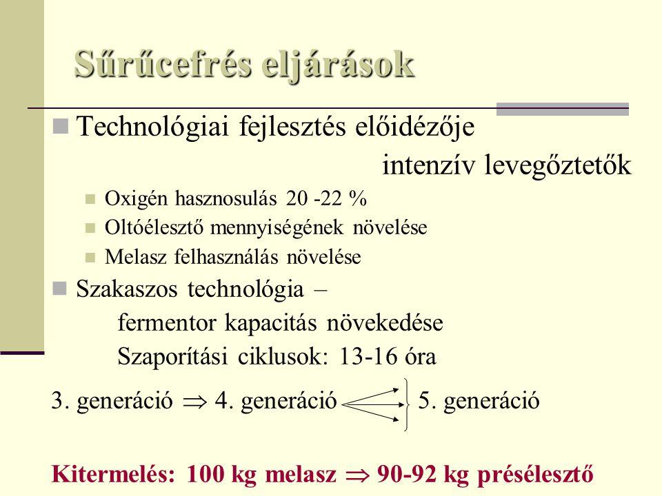 Sűrűcefrés eljárások Technológiai fejlesztés előidézője