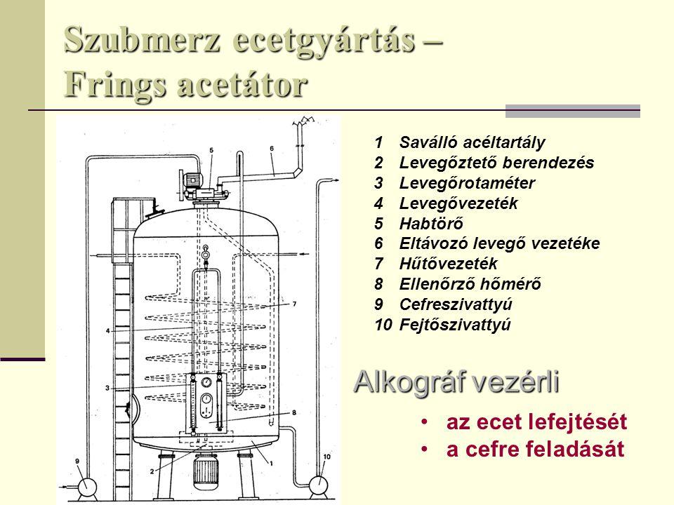 Szubmerz ecetgyártás – Frings acetátor
