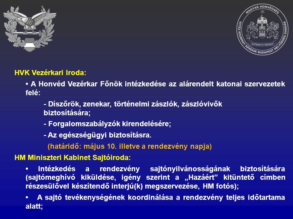 HVK Vezérkari Iroda: • A Honvéd Vezérkar Főnök intézkedése az alárendelt katonai szervezetek felé: