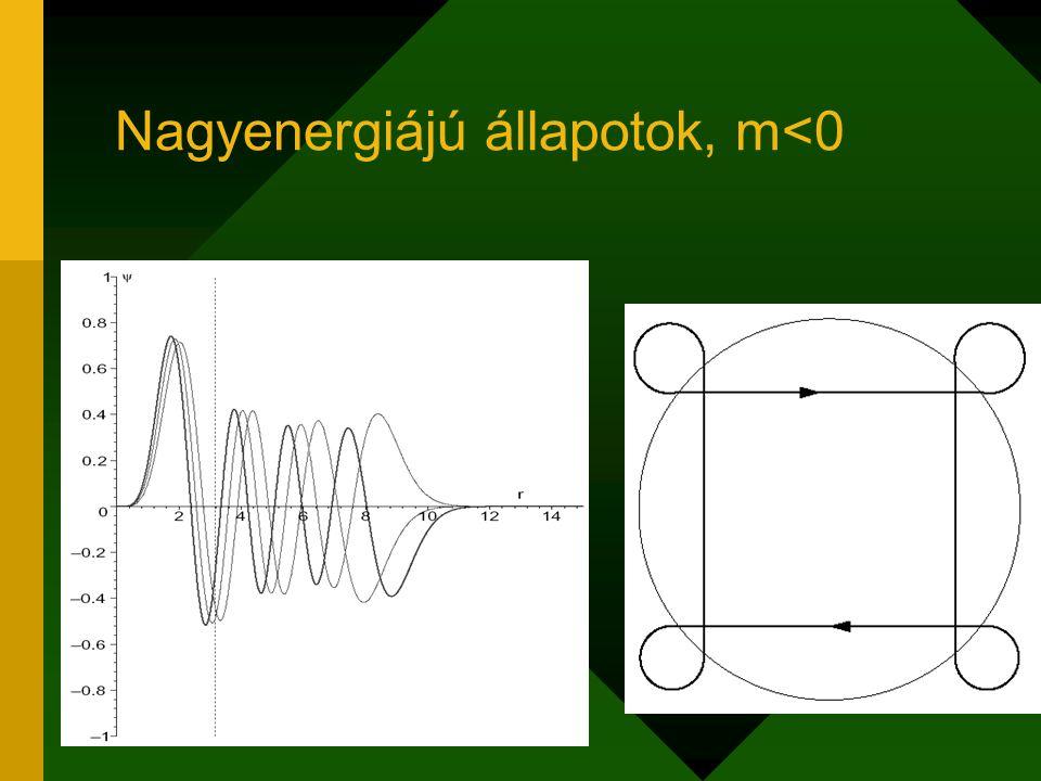 Nagyenergiájú állapotok, m<0