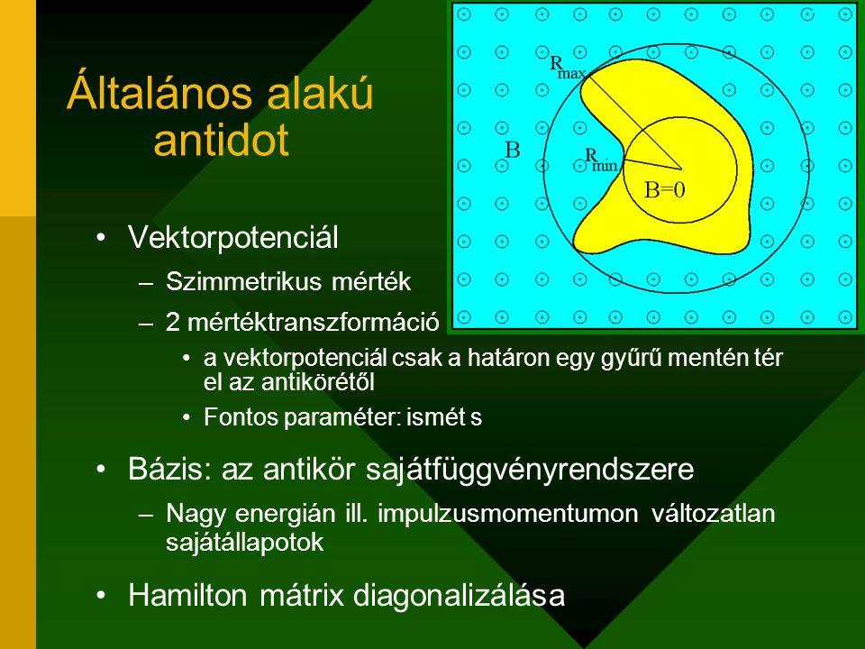 Általános alakú antidot