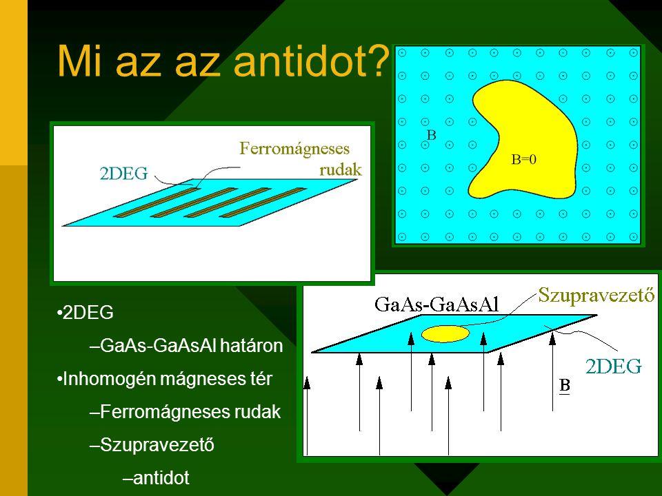 Mi az az antidot 2DEG GaAs-GaAsAl határon Inhomogén mágneses tér