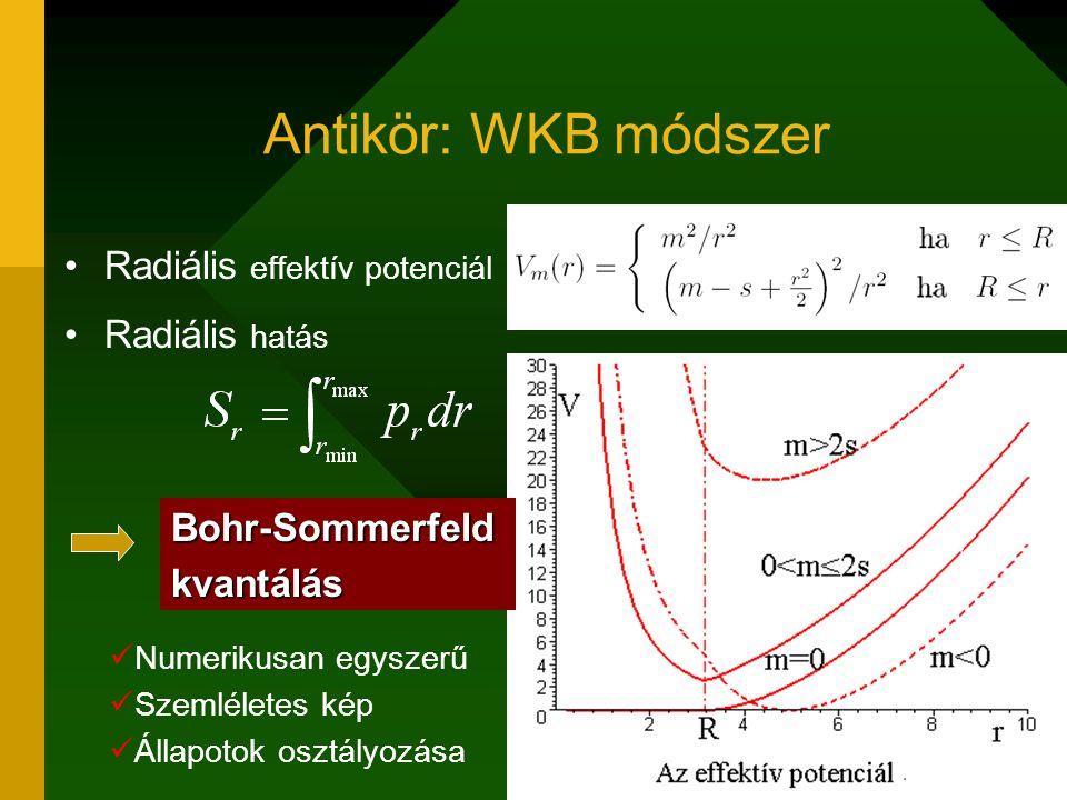 Antikör: WKB módszer Radiális effektív potenciál Radiális hatás