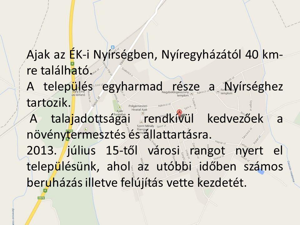 Ajak az ÉK-i Nyírségben, Nyíregyházától 40 km-re található.