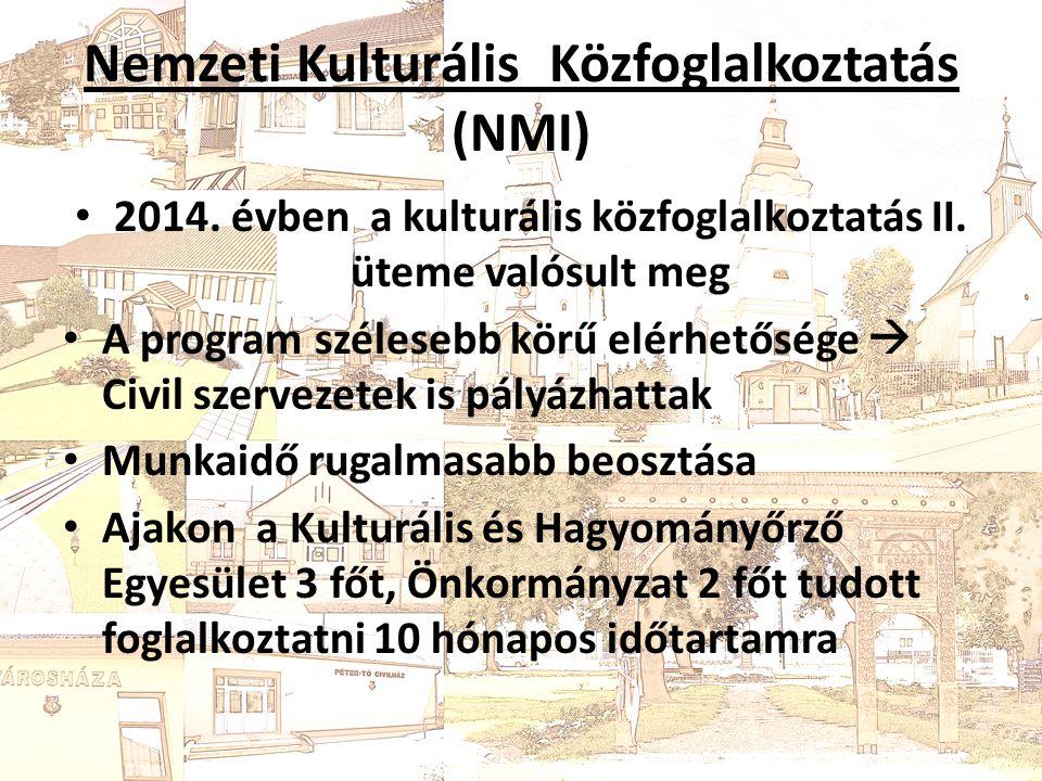 Nemzeti Kulturális Közfoglalkoztatás (NMI)