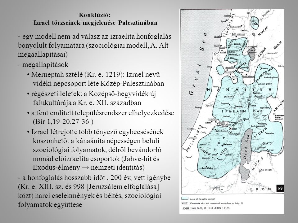 Konklúzió: Izrael törzseinek megjelenése Palesztinában