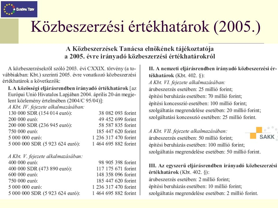 Közbeszerzési értékhatárok (2005.)