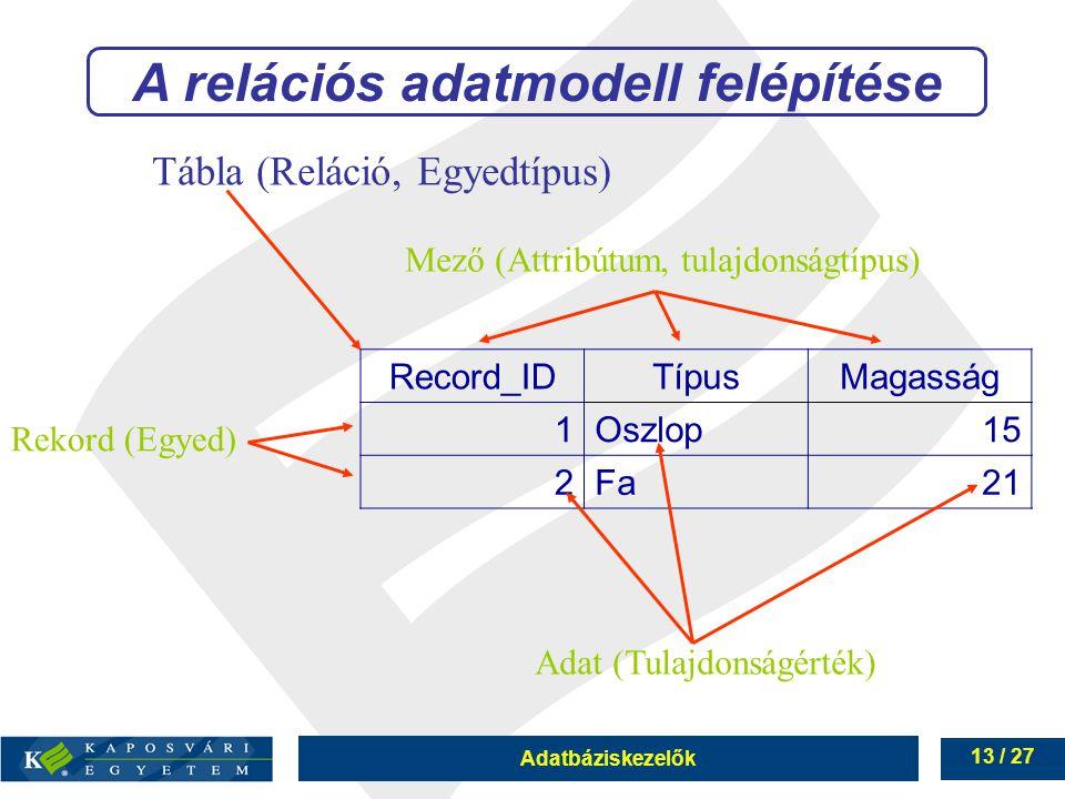 A relációs adatmodell felépítése