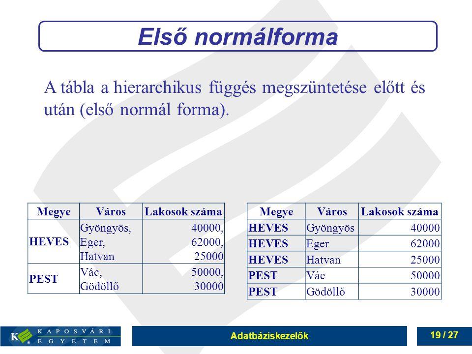 Első normálforma A tábla a hierarchikus függés megszüntetése előtt és után (első normál forma). Megye.