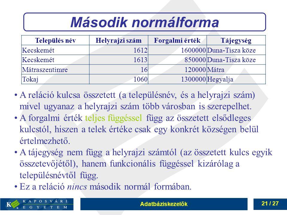 Második normálforma Település név. Helyrajzi szám. Forgalmi érték. Tájegység. Kecskemét. 1612.