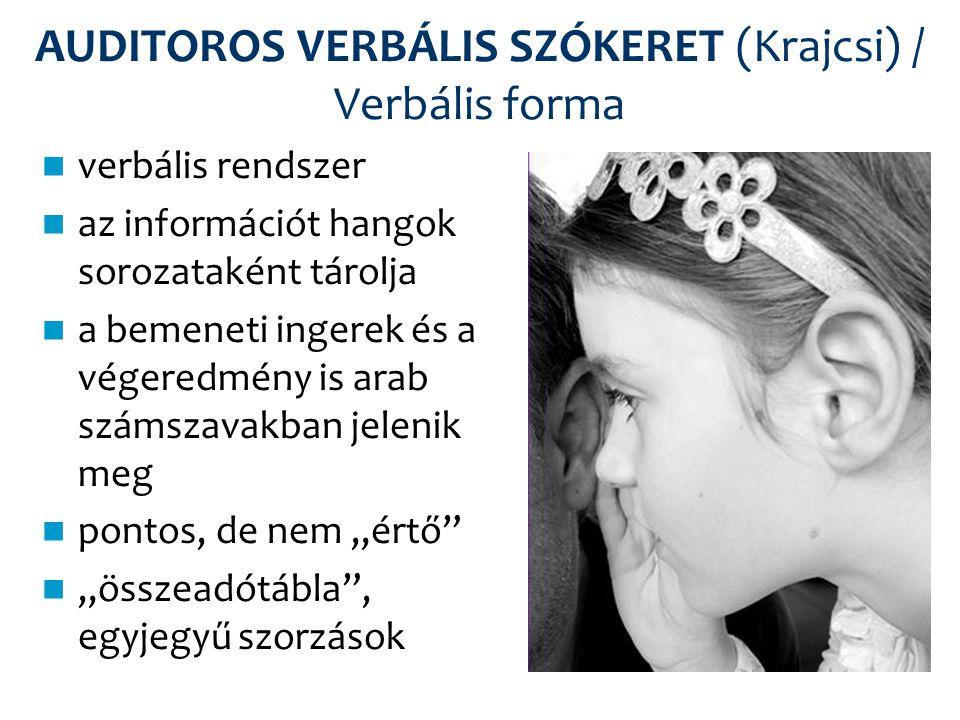 AUDITOROS VERBÁLIS SZÓKERET (Krajcsi) / Verbális forma