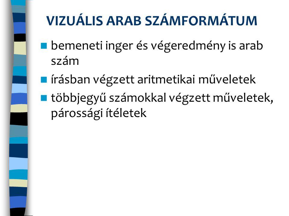 VIZUÁLIS ARAB SZÁMFORMÁTUM