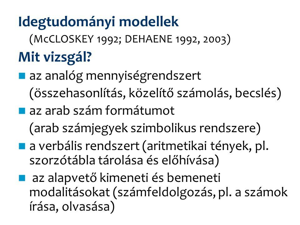 Idegtudományi modellek Mit vizsgál