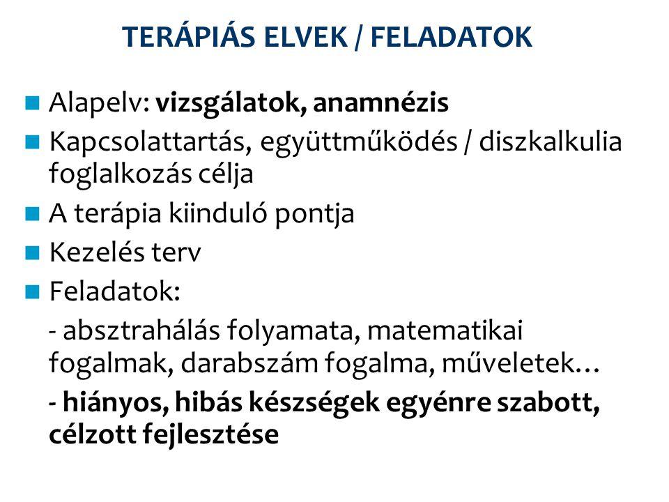 TERÁPIÁS ELVEK / FELADATOK