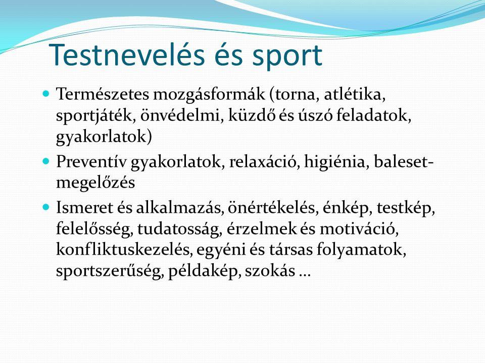 Testnevelés és sport Természetes mozgásformák (torna, atlétika, sportjáték, önvédelmi, küzdő és úszó feladatok, gyakorlatok)