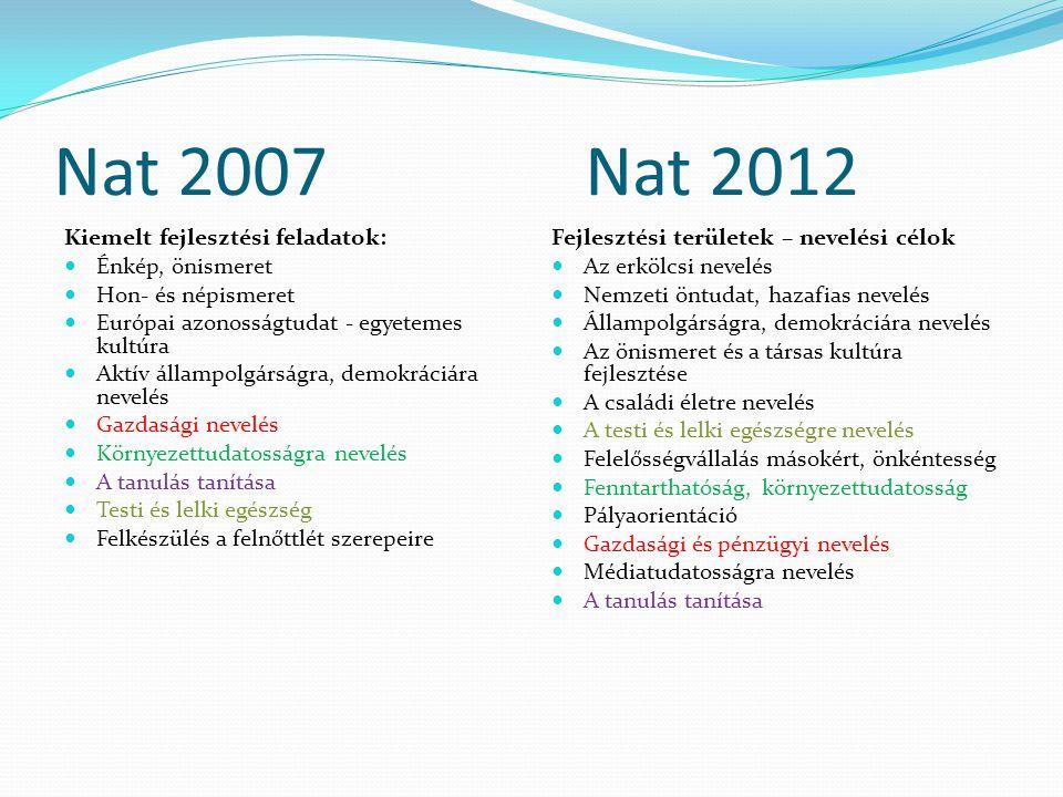 Nat 2007 Nat 2012 Kiemelt fejlesztési feladatok: Énkép, önismeret