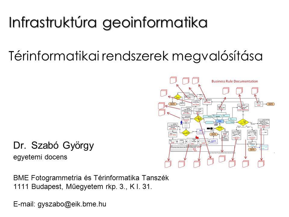 Infrastruktúra geoinformatika