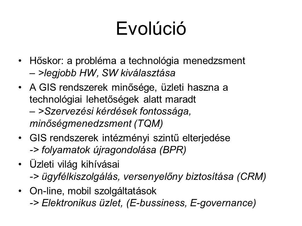 Evolúció Hőskor: a probléma a technológia menedzsment – >legjobb HW, SW kiválasztása.